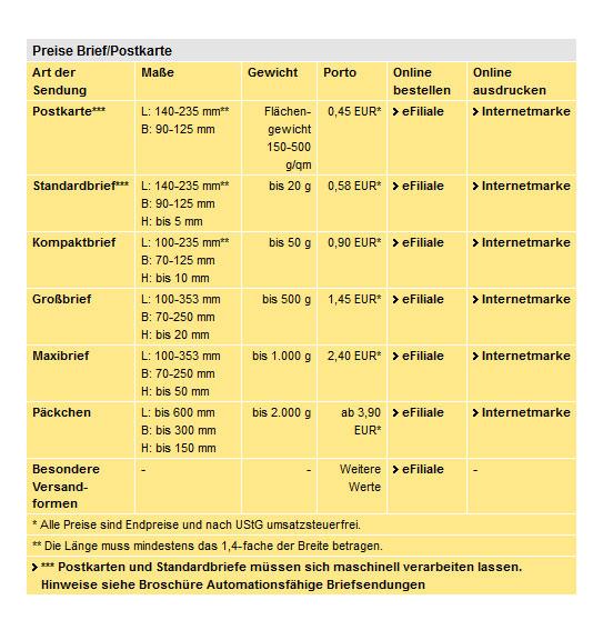 deutsche post porto paket